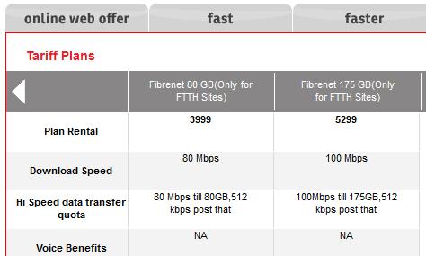 100mbps broadband internet