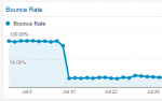 adjusted bounce rate