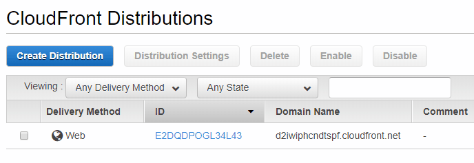 cloudfront distribution