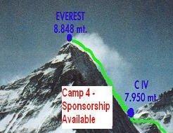 everest sponsors