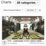gangnam style video crossed billion views