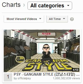 gangnam style video crossed billion views