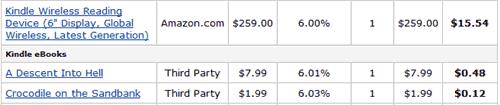 Kindle ebook sales earnings