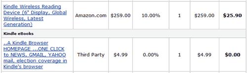 kindle sale earnings