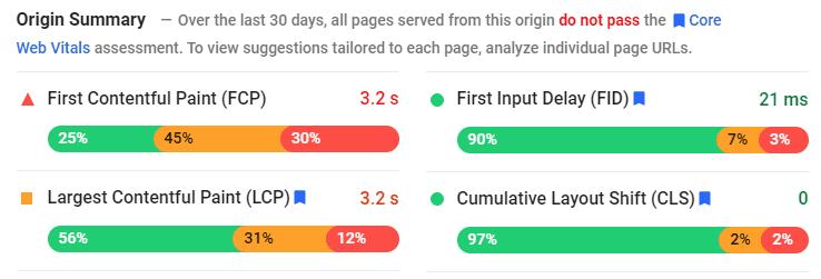 pagespeed origin summary