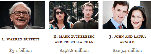 top donors