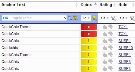 toxic links report