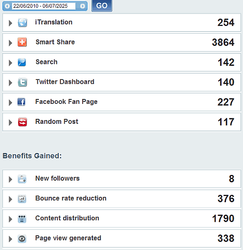 wibiya toolbar results