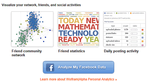 wolfram facebook report