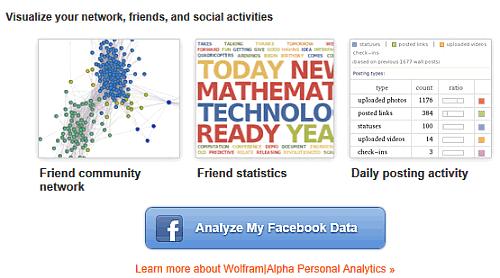 wolfram facebook report
